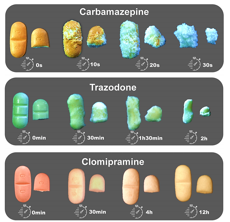 Sustained Release Tablets